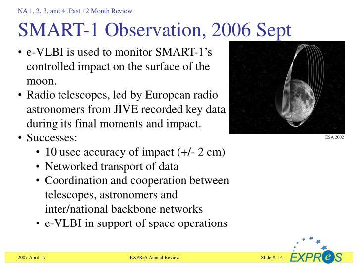 ESA 2002
