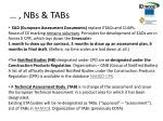 nbs tabs