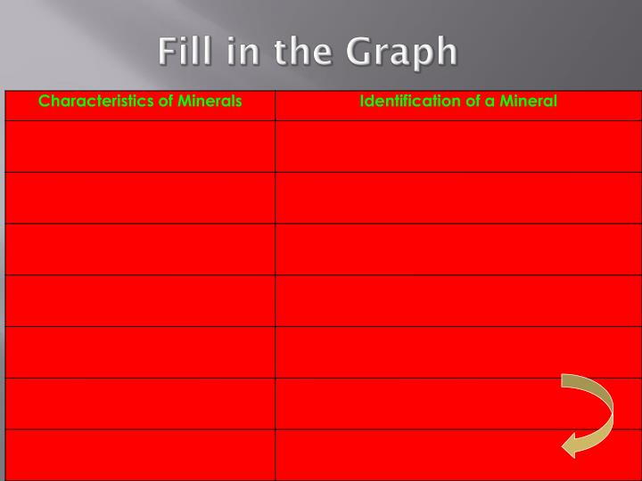 Fill in the Graph