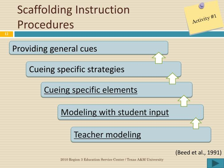 Scaffolding Instruction Procedures