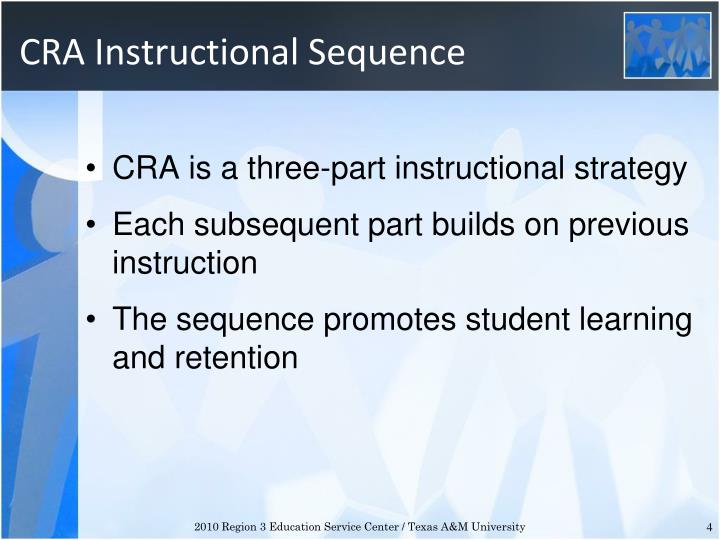 CRA Instructional Sequence
