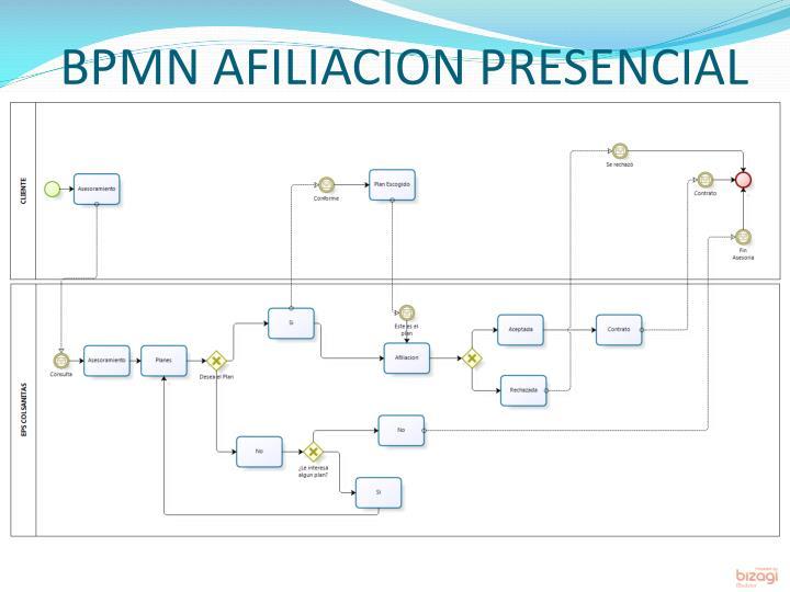 BPMN AFILIACION PRESENCIAL
