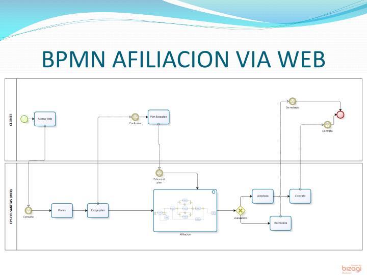 BPMN AFILIACION VIA WEB