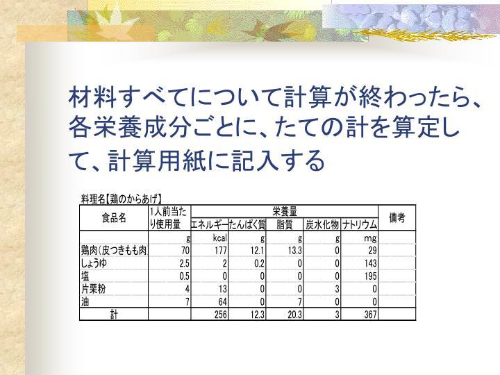 材料すべてについて計算が終わったら、各栄養成分ごとに、たての計を算定して、計算用紙に記入する