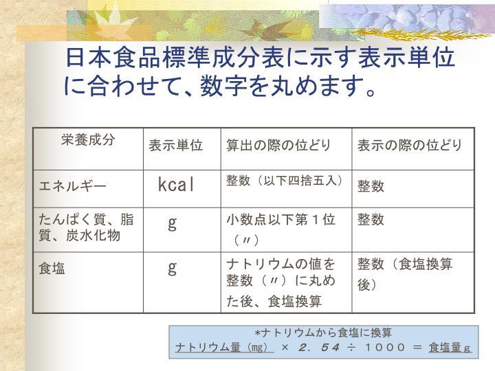 日本食品標準成分表に示す表示単位に合わせて、数字を丸めます。