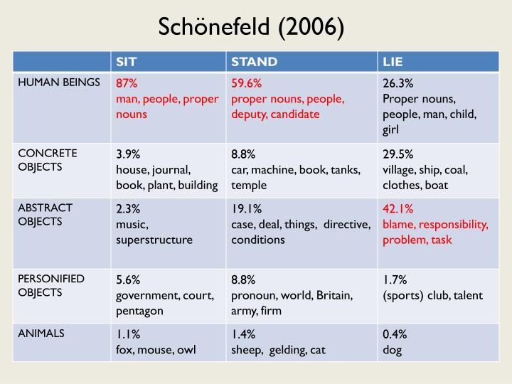 Schönefeld (2006)