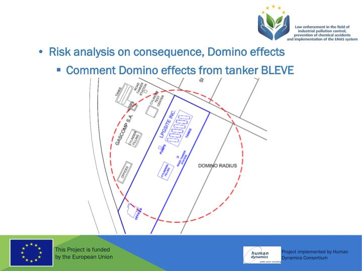 Risk analysis on consequence, Domino effects