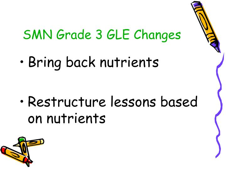 SMN Grade 3 GLE Changes