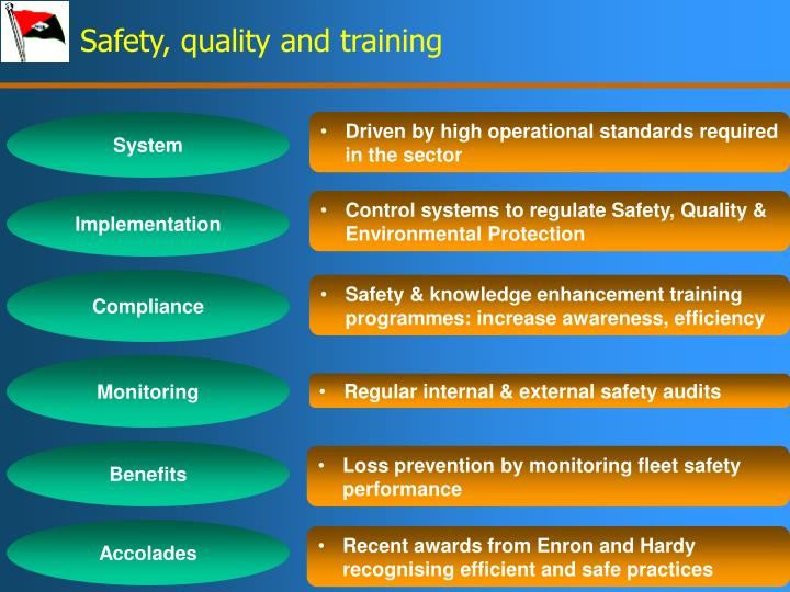 Safety, quality and training