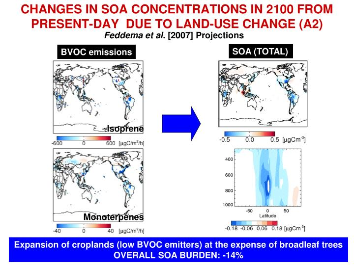 CHANGES IN SOA CONCENTRATIONS IN 2100 FROM PRESENT-DAY  DUE TO LAND-USE CHANGE (A2)