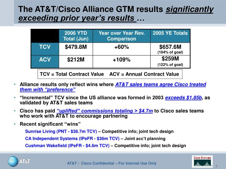 The at t cisco alliance gtm results significantly exceeding prior year s results