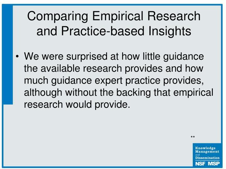 Comparing Empirical Research and Practice-based Insights