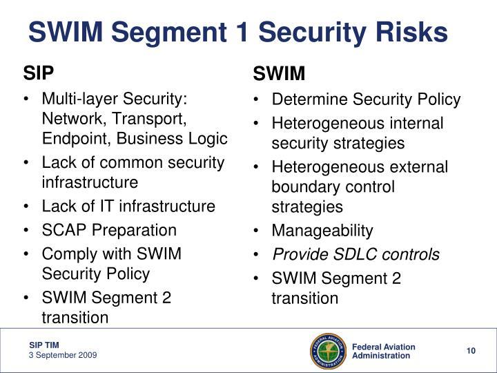 SWIM Segment 1 Security Risks