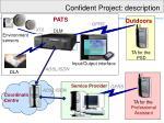 confident project description