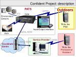 confident project description2