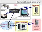 confident project description4