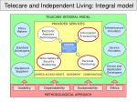 telecare and independent living integral model