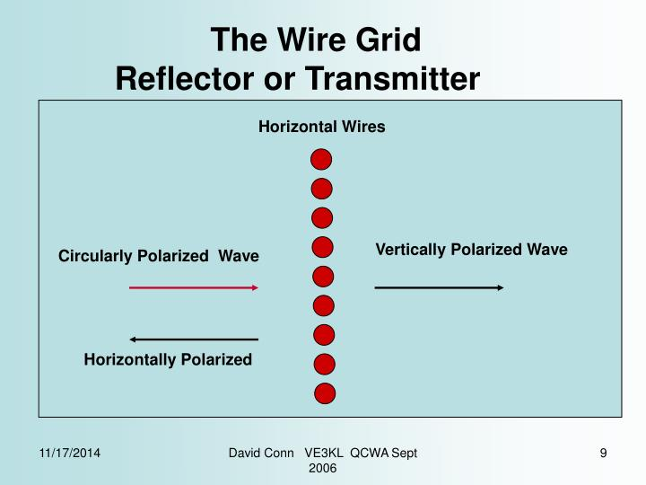 The Wire Grid