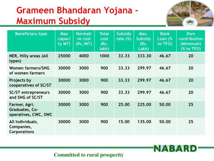 Grameen Bhandaran Yojana – Maximum Subsidy