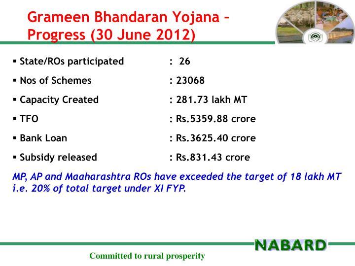 Grameen Bhandaran Yojana – Progress (30 June 2012)