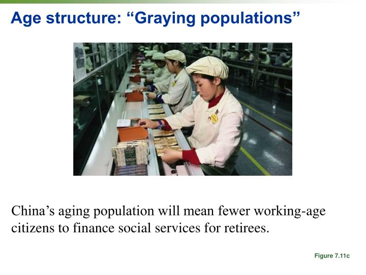 """Age structure: """"Graying populations"""""""
