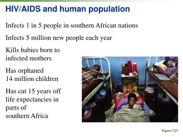 HIV/AIDS and human population