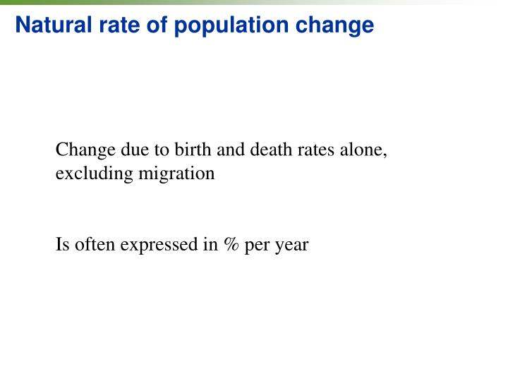 Natural rate of population change
