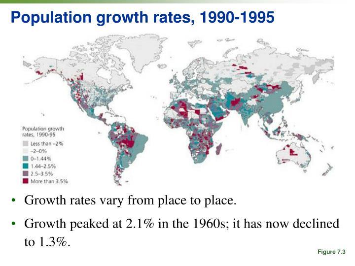 Population growth rates, 1990-1995