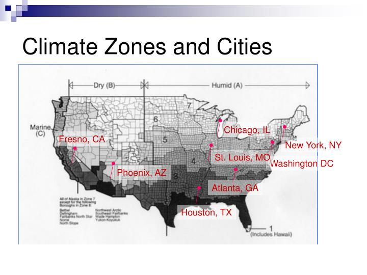 Climate zones and cities