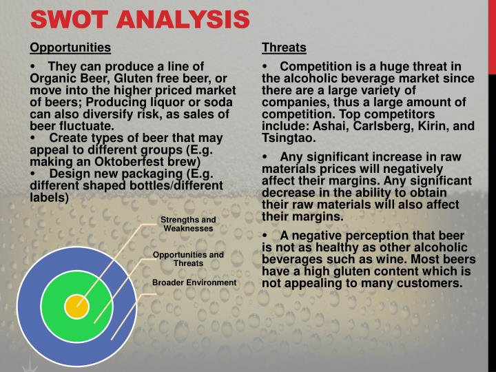 swot analysis on non alcoholic beverages Conduct a swot (strength, weakness, opportunity, and threat) analysis for the type of beverage you have selected, and for your company overall as you work on the assignment, consider why you have chosen one type of non-alcoholic beverage over another and the reasons for that choice.