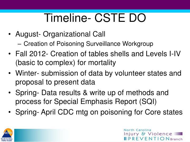Timeline- CSTE DO