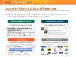 leader in sharing social targeting