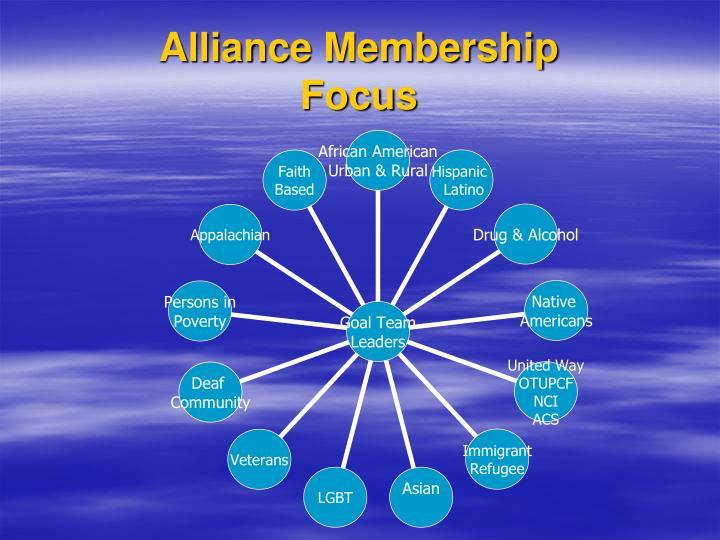 Alliance Membership