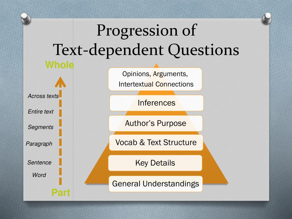 PPT - Text-Dependent Questions PowerPoint Presentation ...