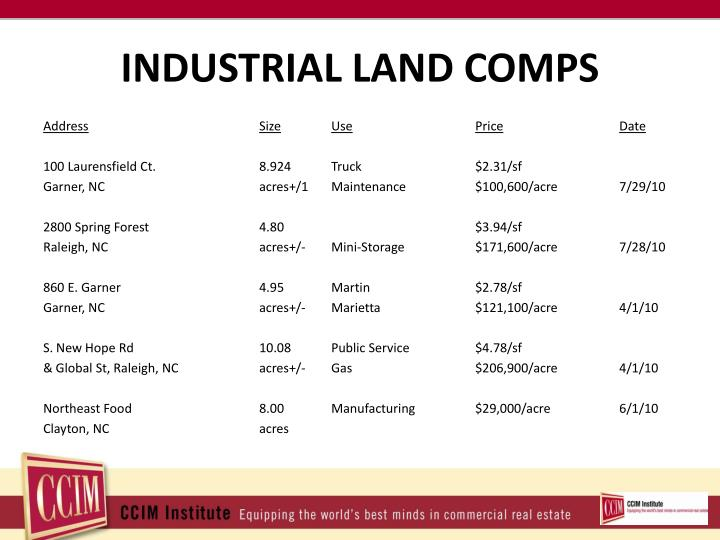 INDUSTRIAL LAND COMPS