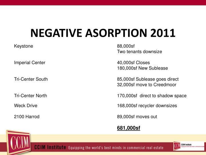 NEGATIVE ASORPTION 2011
