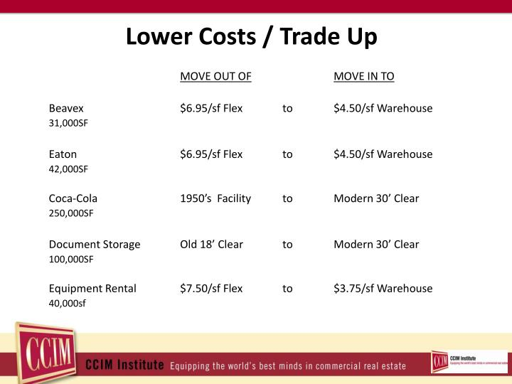 Lower Costs / Trade Up