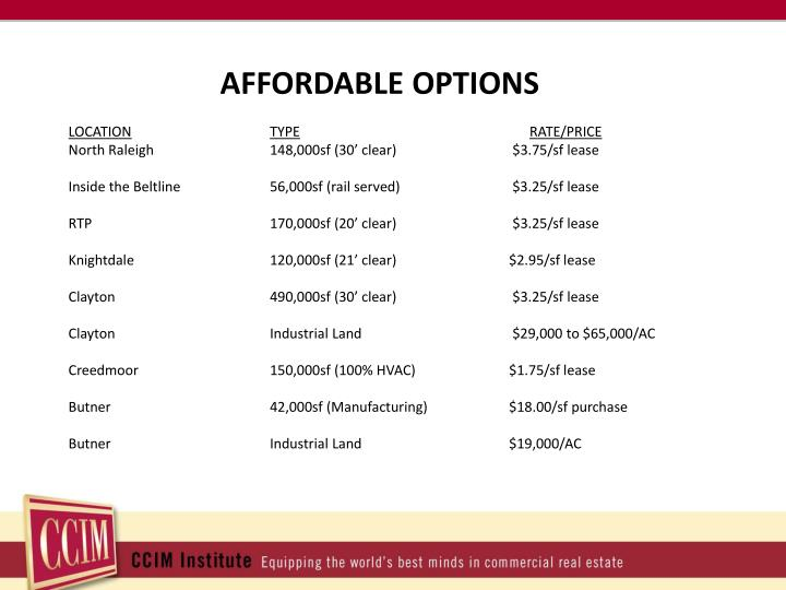 AFFORDABLE OPTIONS