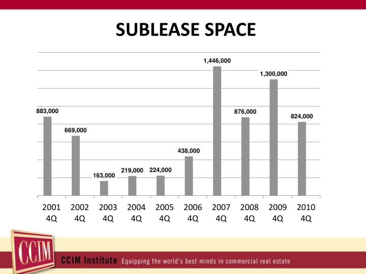 SUBLEASE SPACE