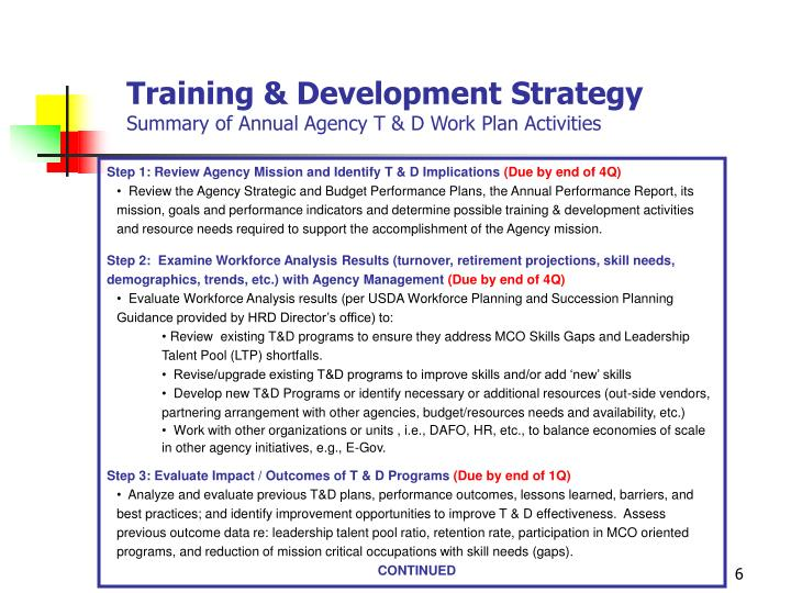 Training & Development Strategy