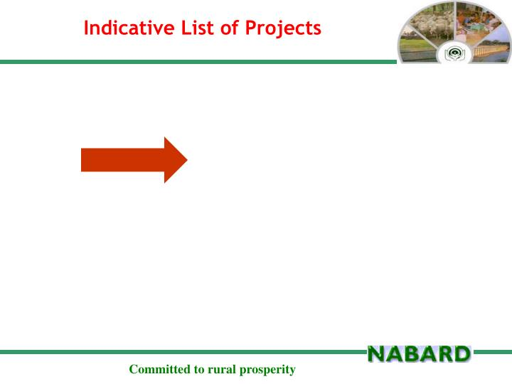 Indicative List of Projects