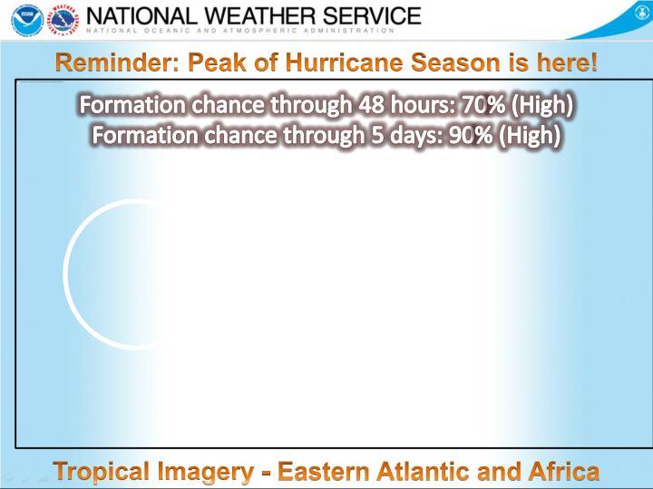 Reminder: Peak of Hurricane Season is here!
