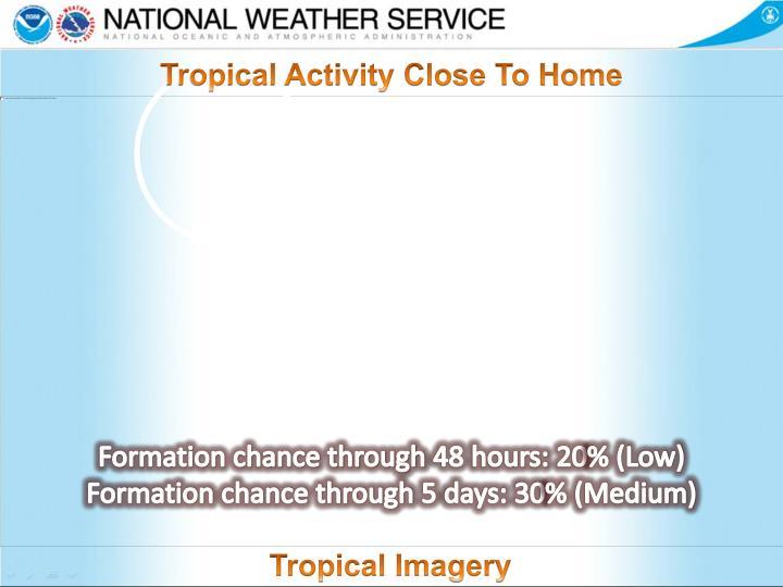 Tropical Activity Close To Home