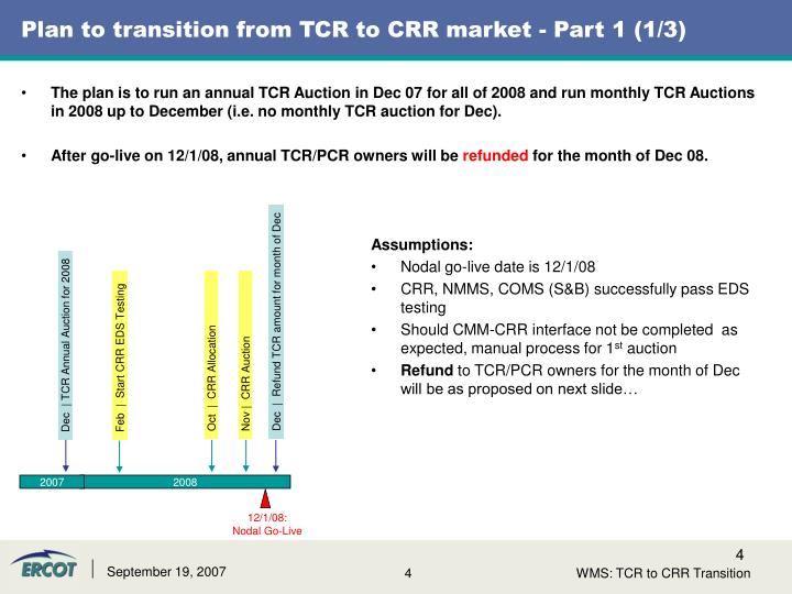 Plan to transition from TCR to CRR market - Part 1 (1/3)