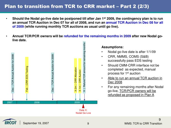 Plan to transition from TCR to CRR market – Part 2 (2/3)