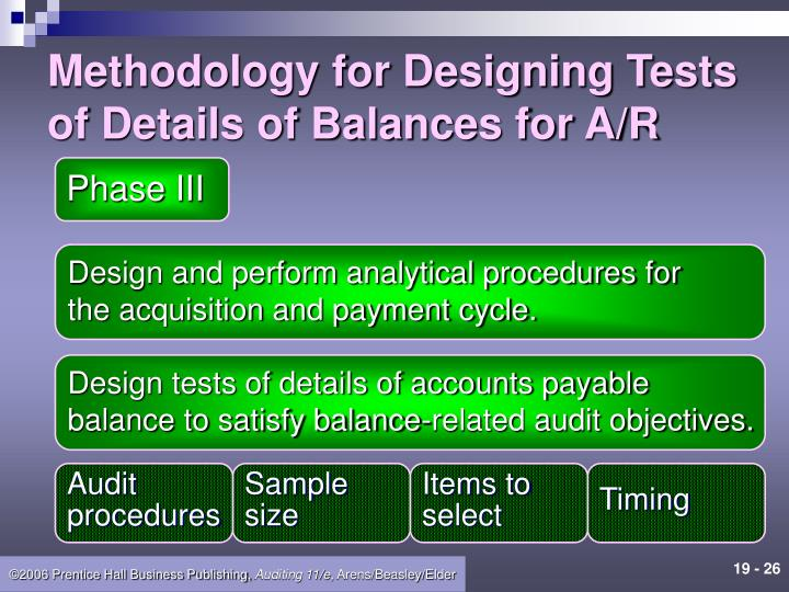 Design tests of details of accounts payable