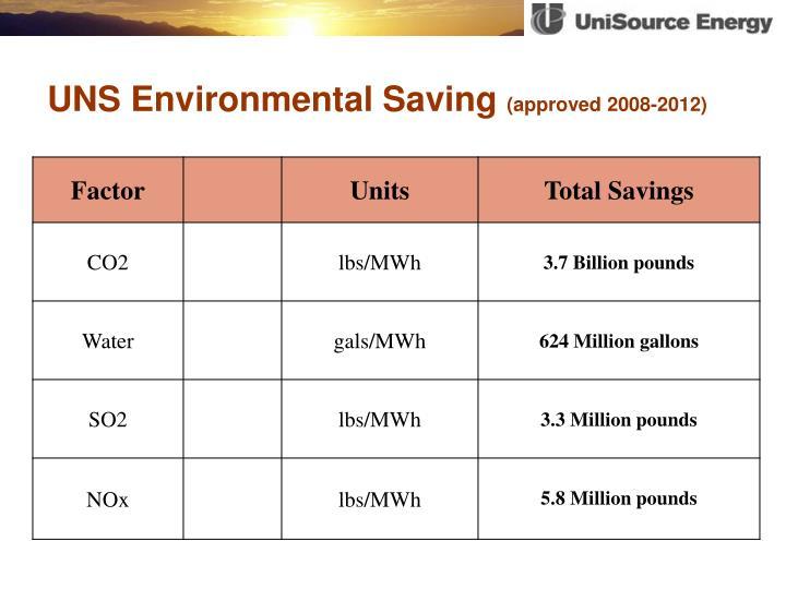 UNS Environmental Saving