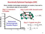 heuristically optimized topologies hot