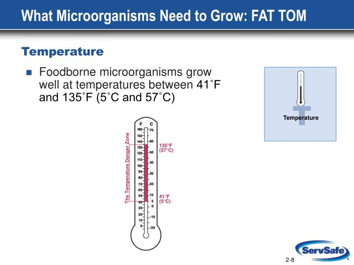What Microorganisms Need to Grow: FAT TOM