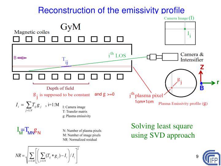 Reconstruction of the emissivity profile